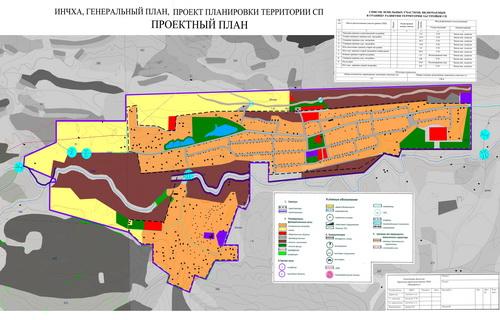 Проектный план Инчха1